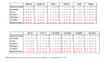Календарь табель рабочего времени на 2018 год – Производственный календарь 2018 \ Консультант Плюс