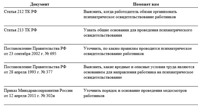 Форма прика о приеме на работу по совместительству на 05 ставки