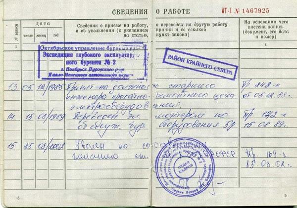 Должностные обязанности управляющего росинкас