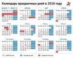 Выходные и рабочие дни в 2018 – Производственный календарь на 2018 год