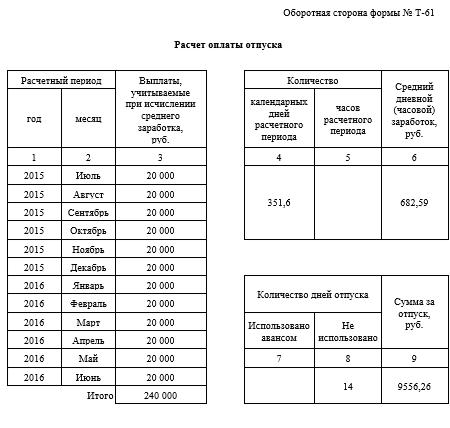 Официальный сайт по выплатам за медецинским полюсам