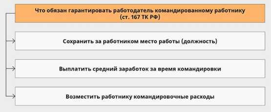 Перечень документов на материнский сертификат