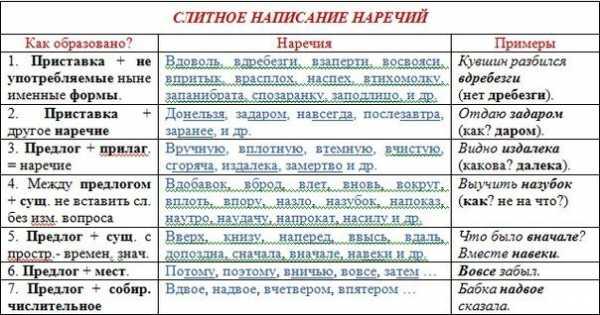 kak-pishetsya-vne-grafika_5.jpg