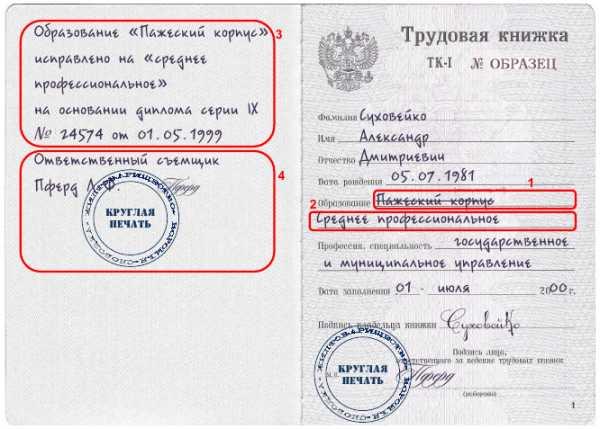Внести информацию в базу мвд о действительности паспорта гражданина рф